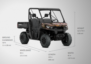 Can-Am Defender HD5 DPS -