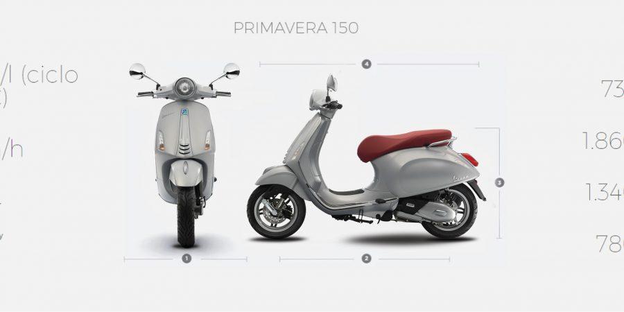PRIMAVERA 150